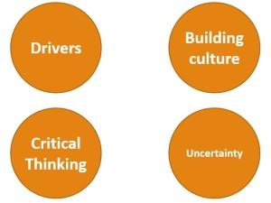 Leadership principles and effort (0)