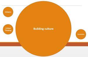 Leadership principles and effort (1)